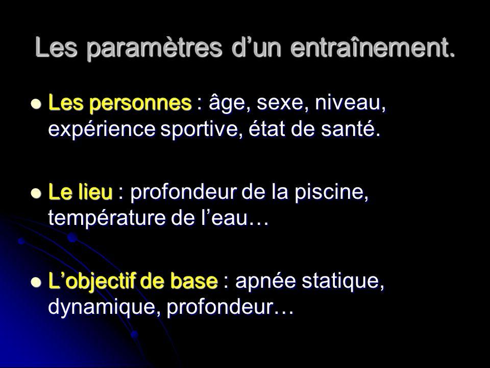 Les paramètres d'un entraînement.