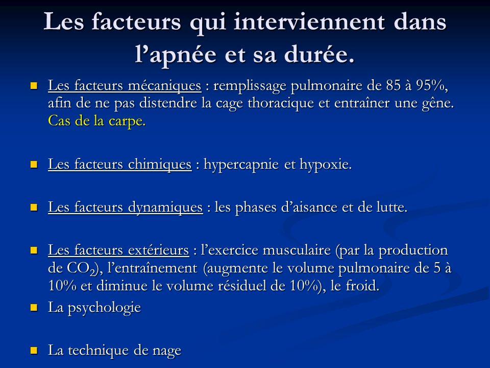 Les facteurs qui interviennent dans l'apnée et sa durée.