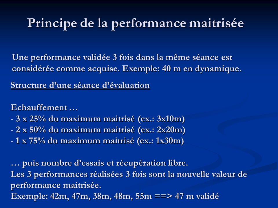 Principe de la performance maitrisée