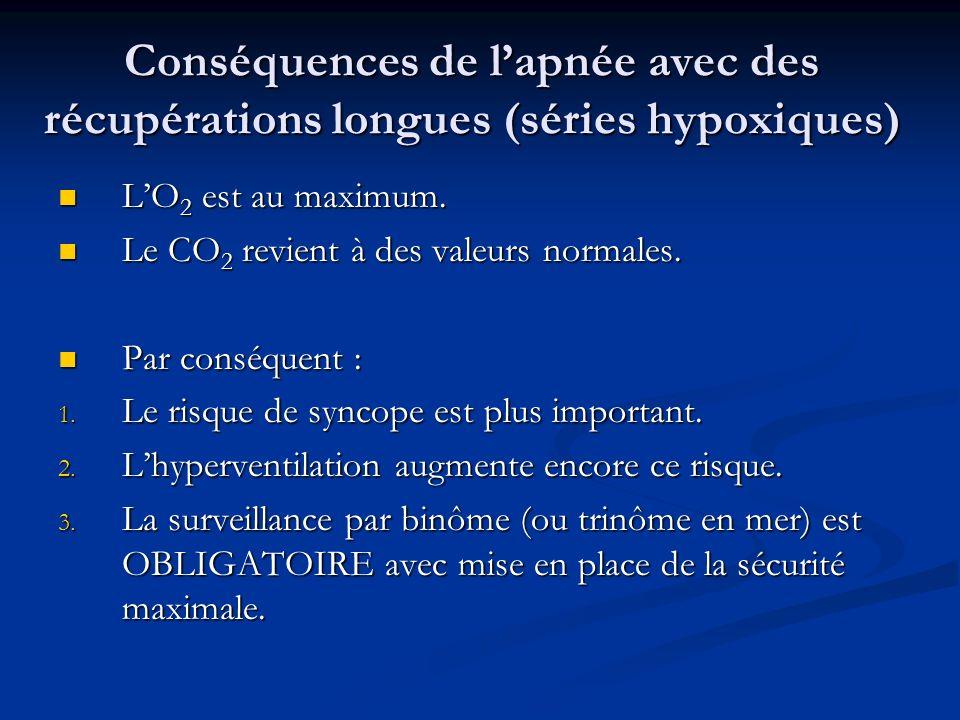 Conséquences de l'apnée avec des récupérations longues (séries hypoxiques)