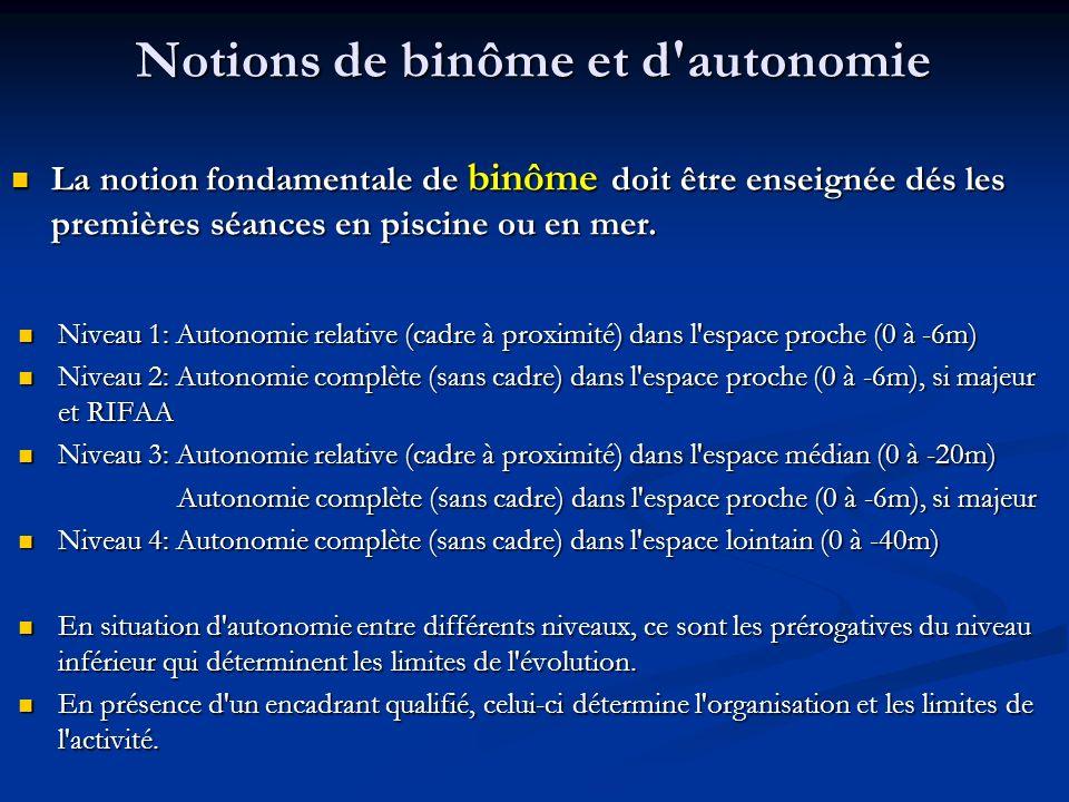 Notions de binôme et d autonomie