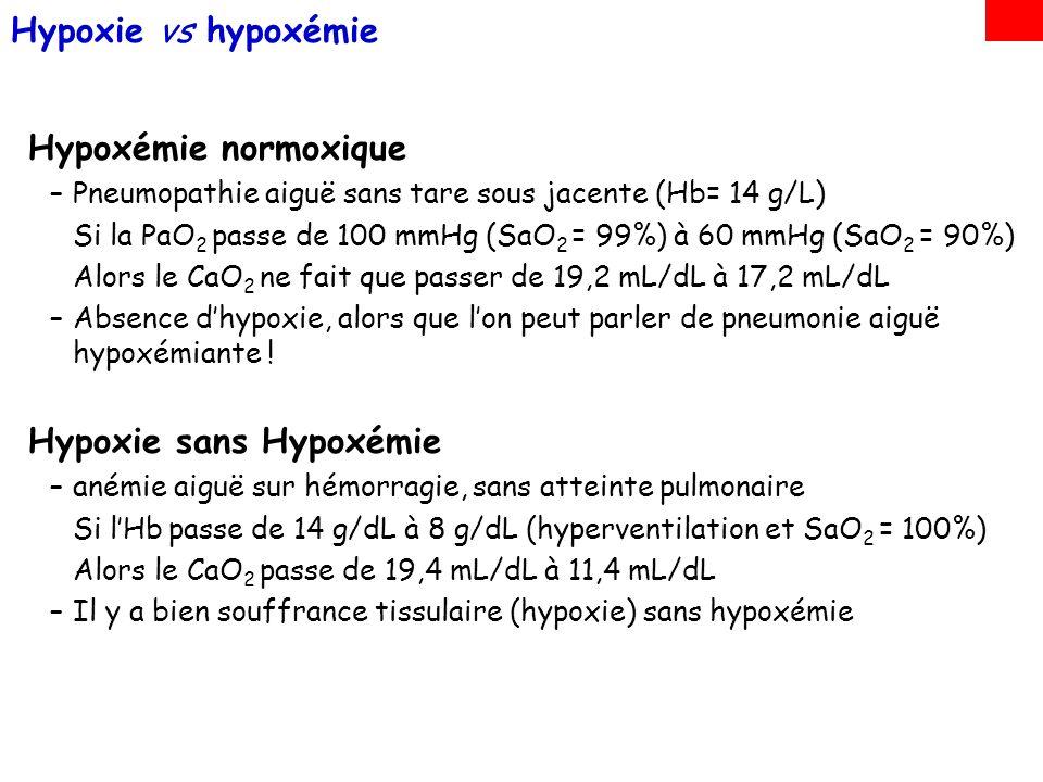 Hypoxie sans Hypoxémie