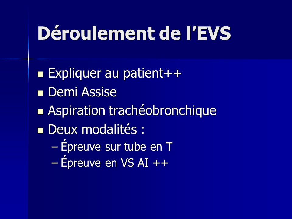 Déroulement de l'EVS Expliquer au patient++ Demi Assise