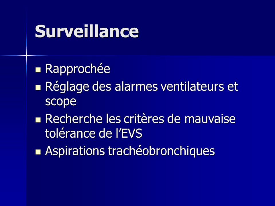 Surveillance Rapprochée Réglage des alarmes ventilateurs et scope