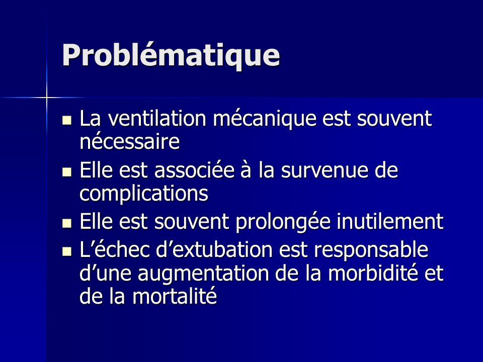 Problématique La ventilation mécanique est souvent nécessaire