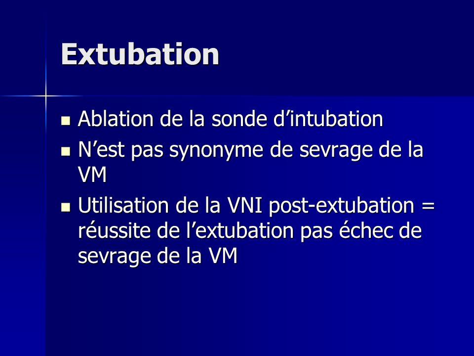 Extubation Ablation de la sonde d'intubation