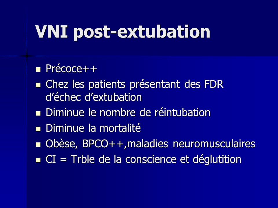 VNI post-extubation Précoce++