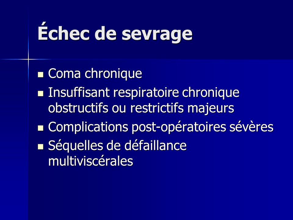 Échec de sevrage Coma chronique