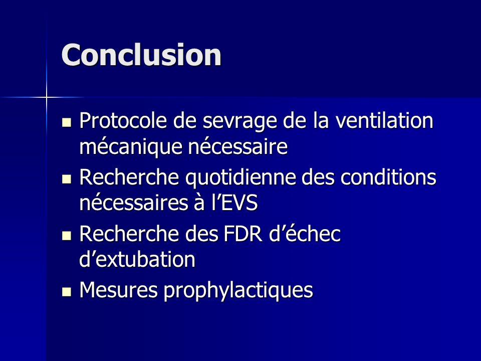 Conclusion Protocole de sevrage de la ventilation mécanique nécessaire