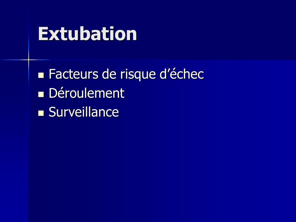 Extubation Facteurs de risque d'échec Déroulement Surveillance