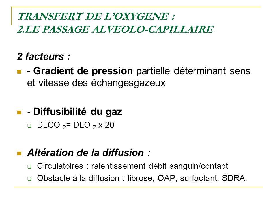 TRANSFERT DE L'OXYGENE : 2.LE PASSAGE ALVEOLO-CAPILLAIRE