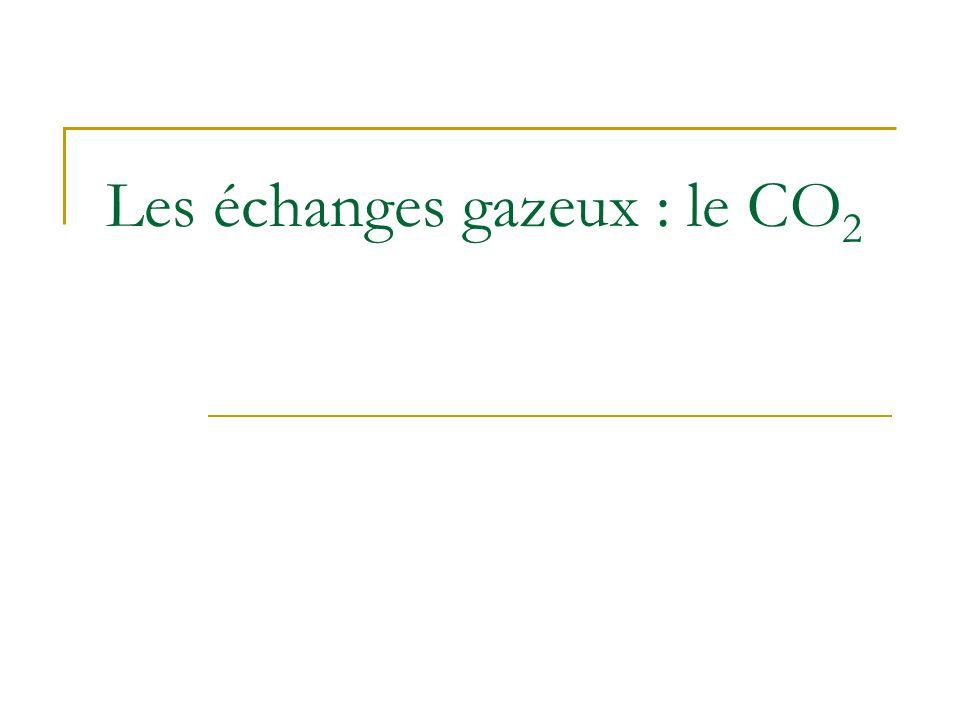 Les échanges gazeux : le CO2