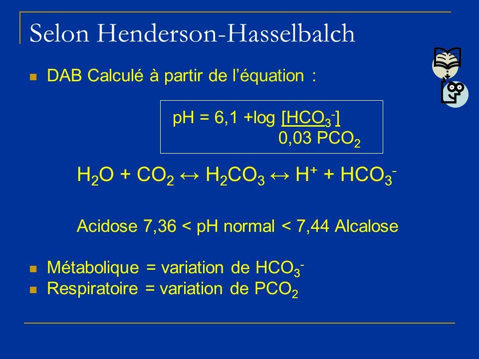 Selon Henderson-Hasselbalch