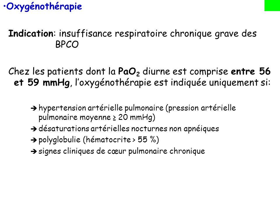Indication: insuffisance respiratoire chronique grave des BPCO