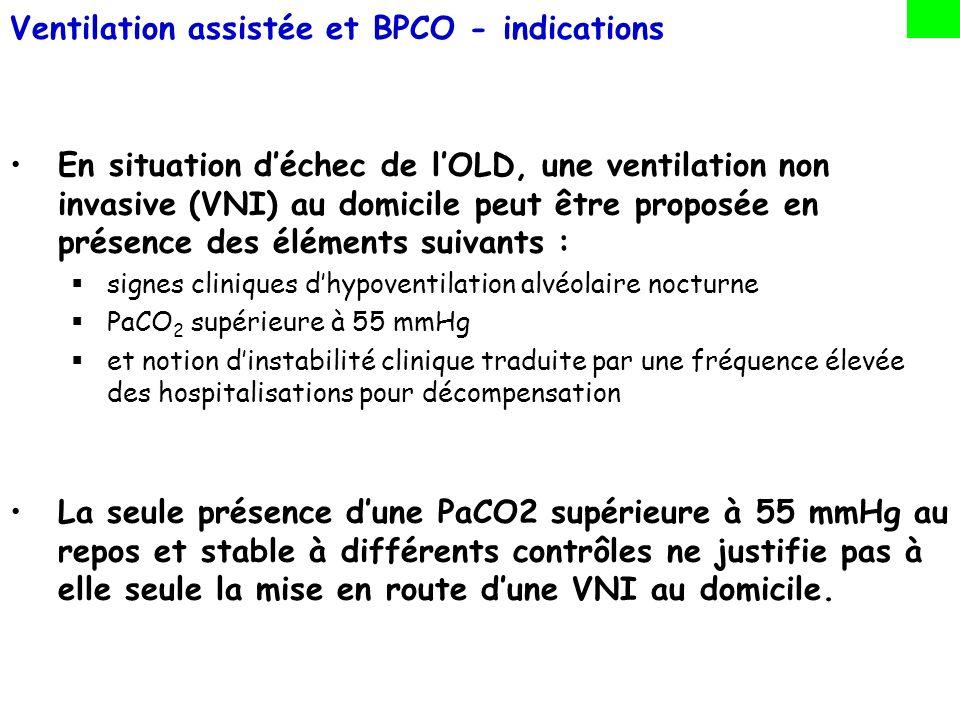 Ventilation assistée et BPCO - indications