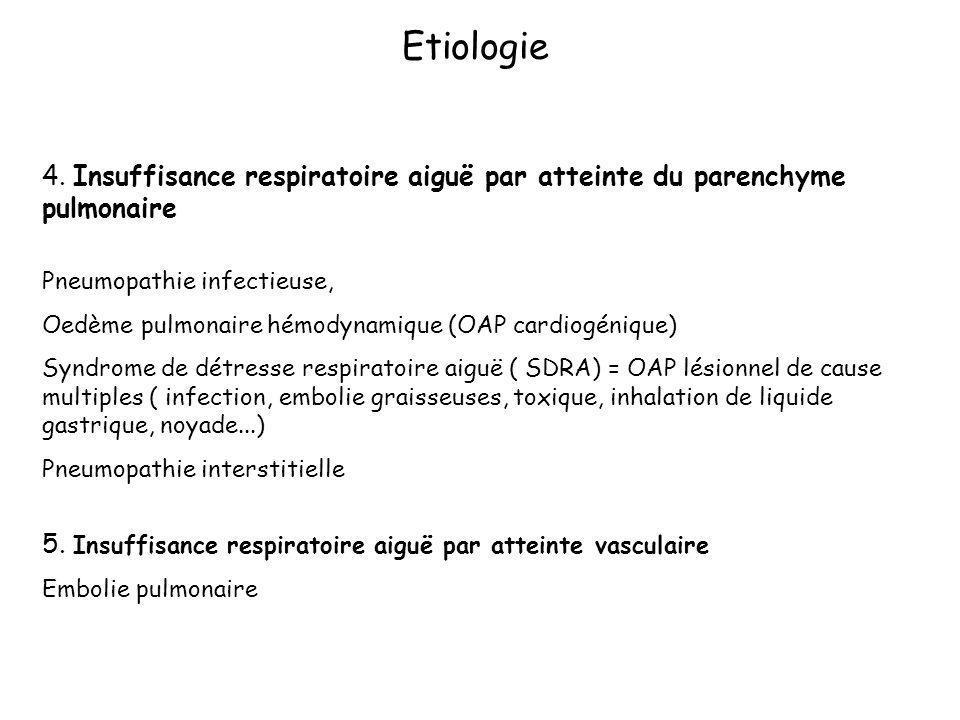 Etiologie4. Insuffisance respiratoire aiguë par atteinte du parenchyme pulmonaire. Pneumopathie infectieuse,