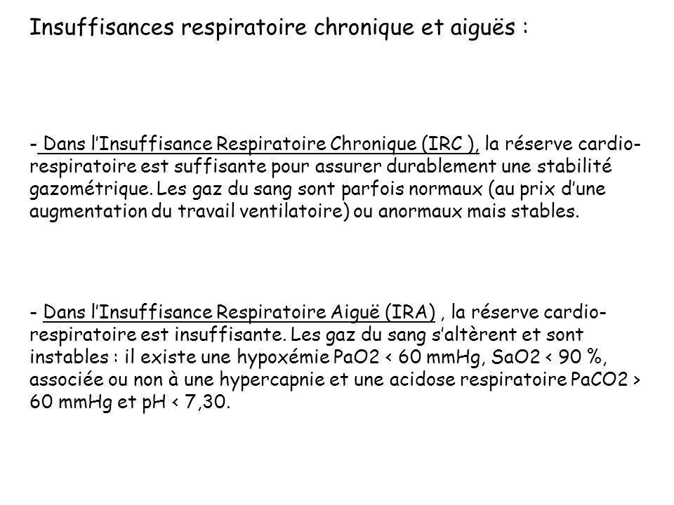 Insuffisances respiratoire chronique et aiguës :