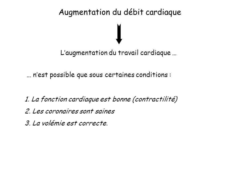 Augmentation du débit cardiaque