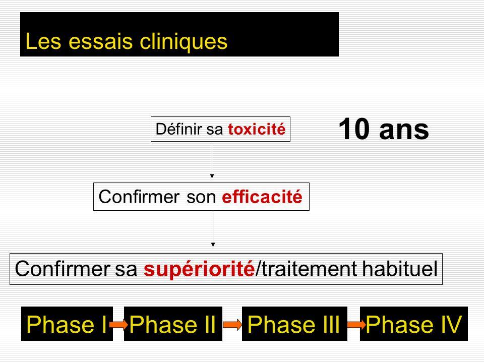 10 ans Phase I Phase II Phase III Phase IV Les essais cliniques