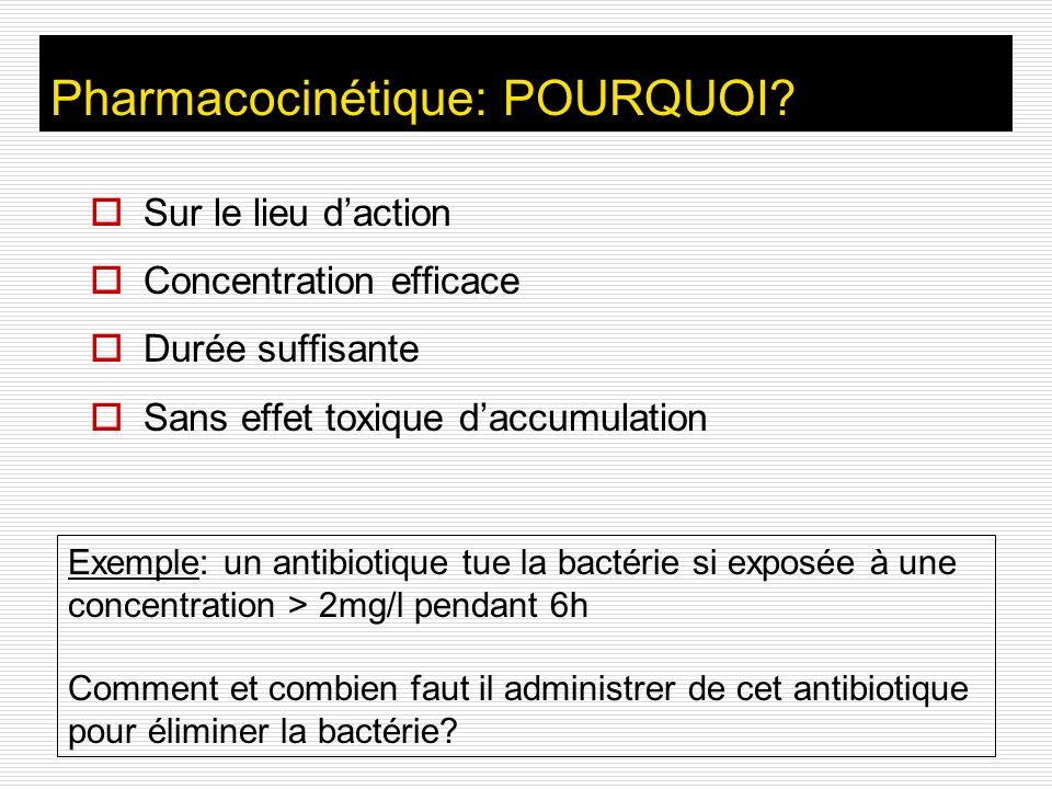 Pharmacocinétique: POURQUOI