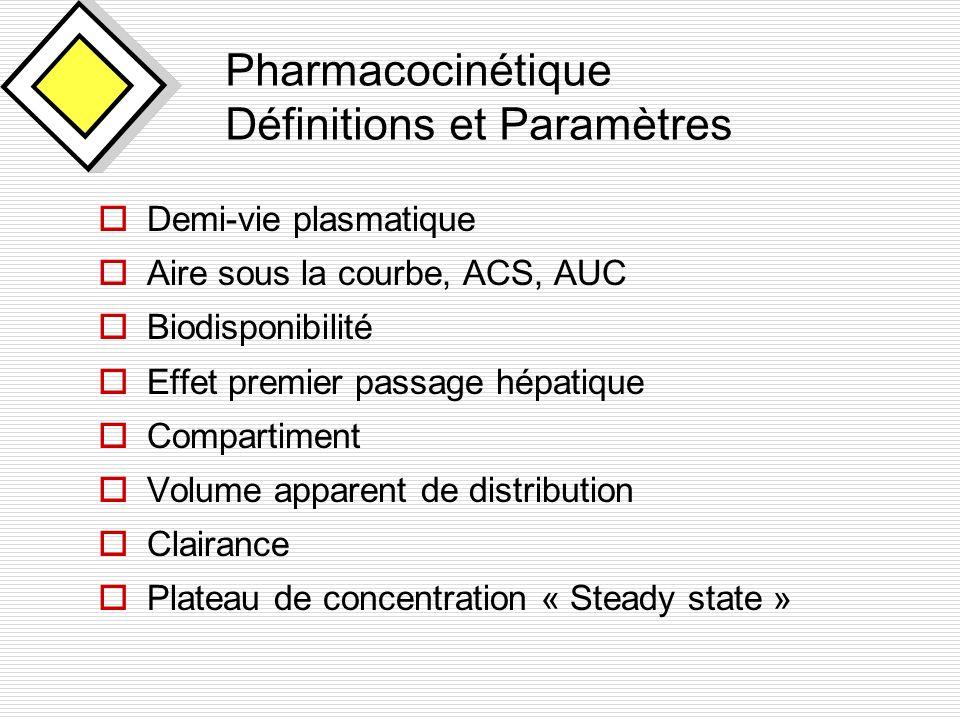 Pharmacocinétique Définitions et Paramètres
