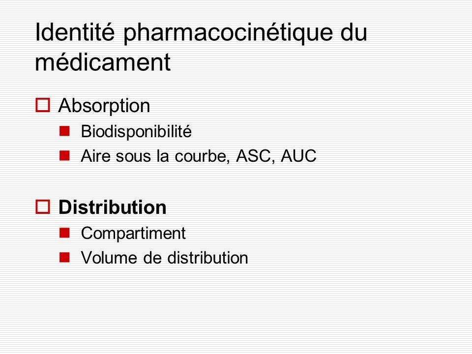 Identité pharmacocinétique du médicament