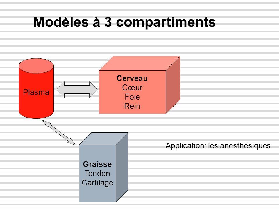 Modèles à 3 compartiments