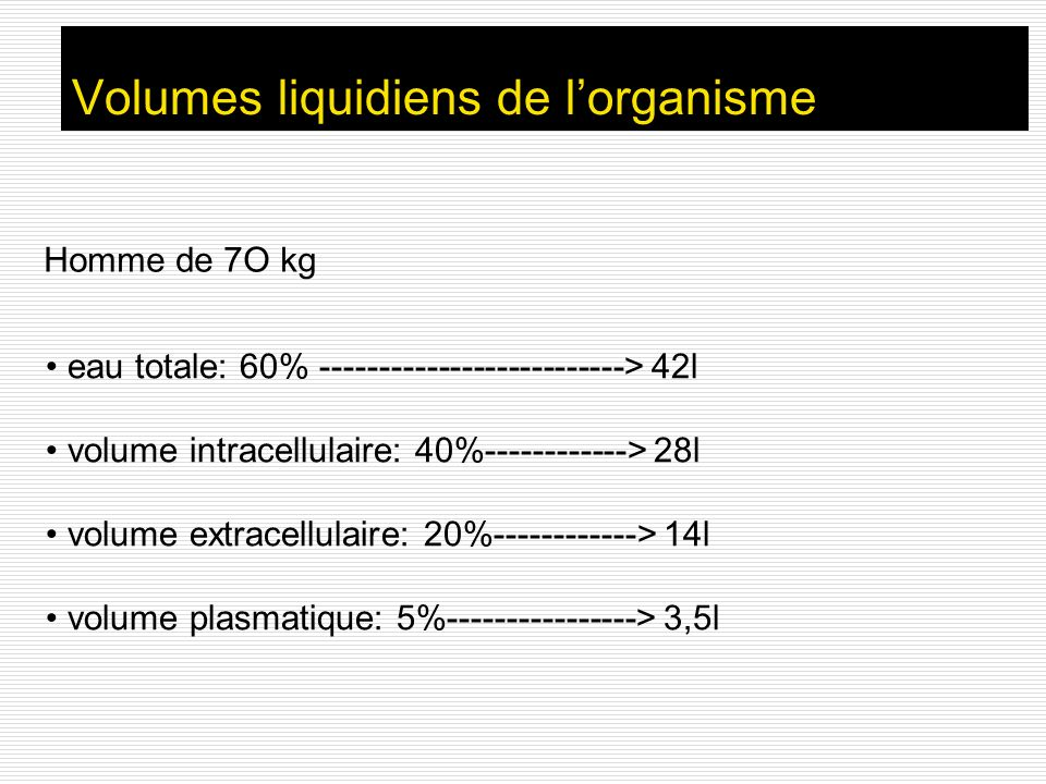 Volumes liquidiens de l'organisme