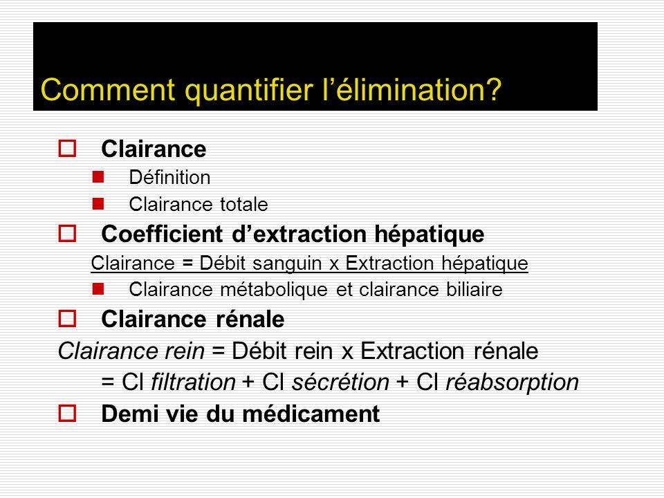 Comment quantifier l'élimination