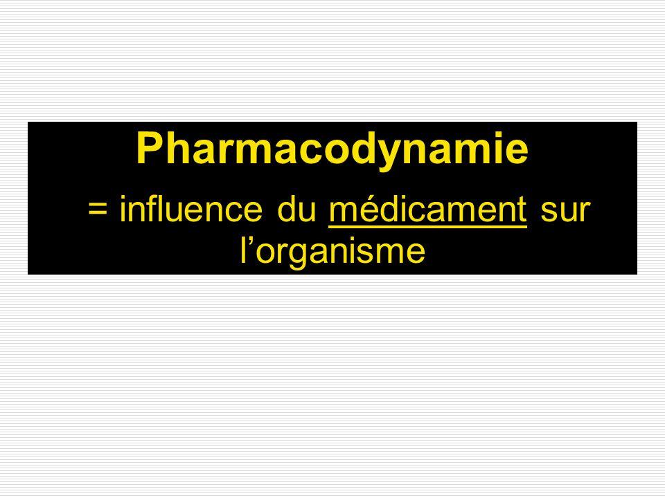 = influence du médicament sur l'organisme