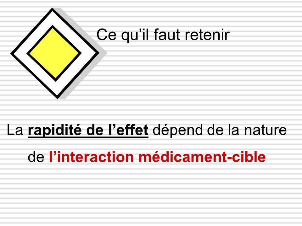 Ce qu'il faut retenir La rapidité de l'effet dépend de la nature de l'interaction médicament-cible