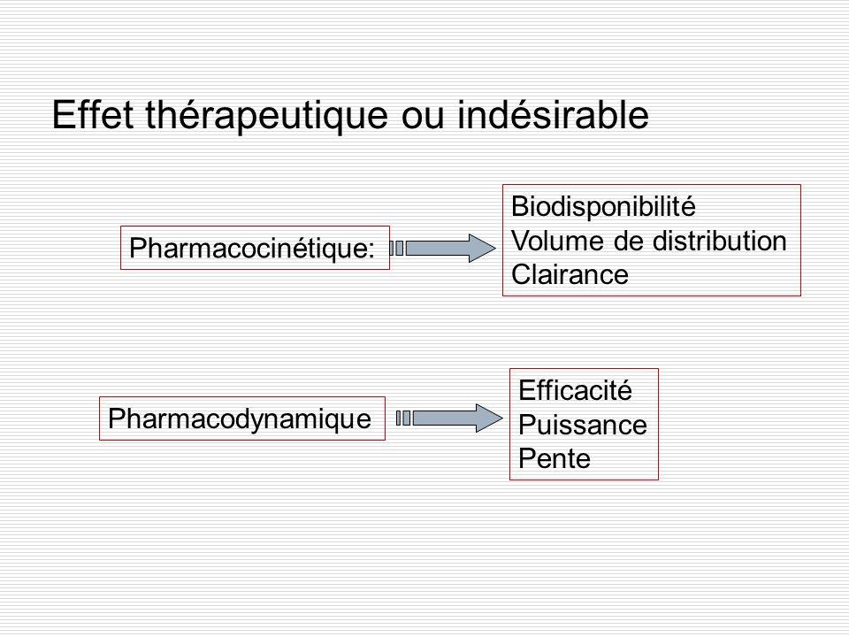 Effet thérapeutique ou indésirable
