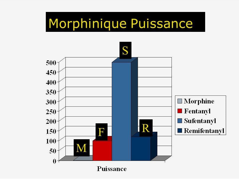 Morphinique Puissance