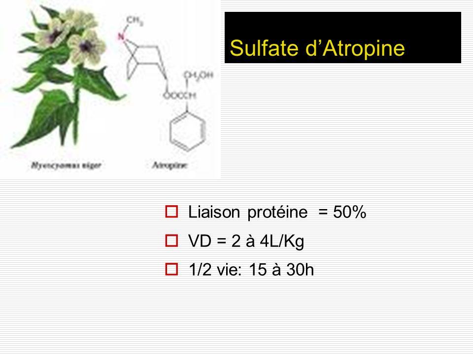 Sulfate d'Atropine Liaison protéine = 50% VD = 2 à 4L/Kg