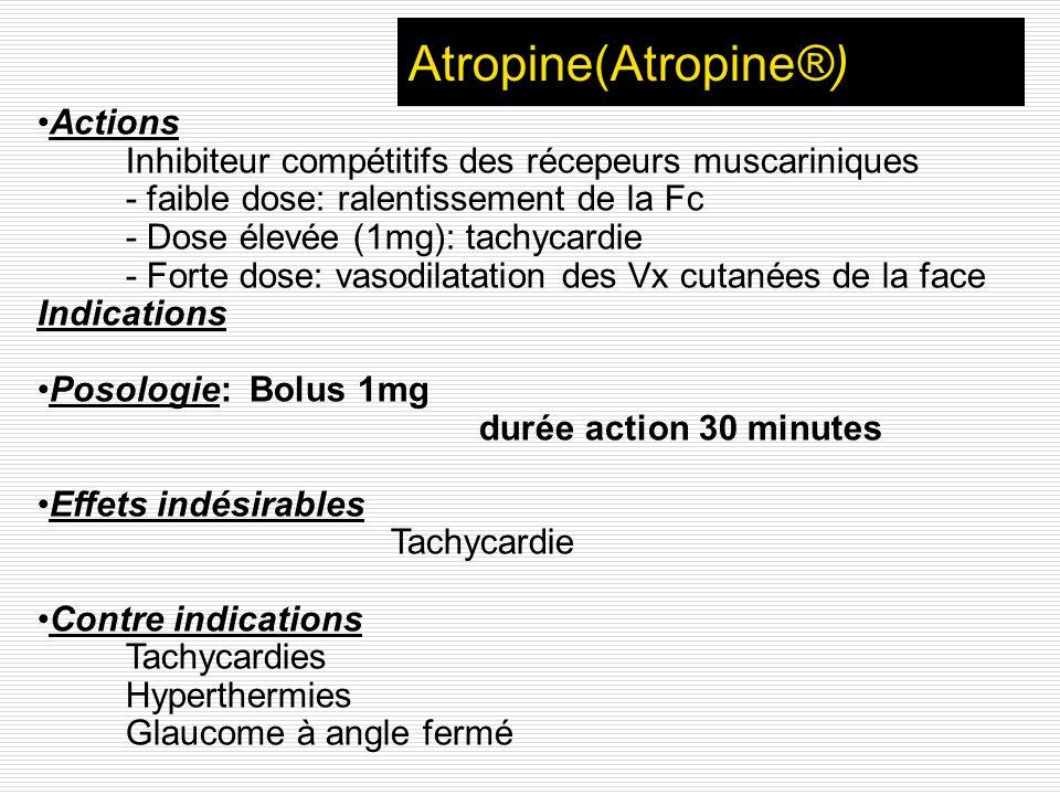 Atropine(Atropine®) Actions