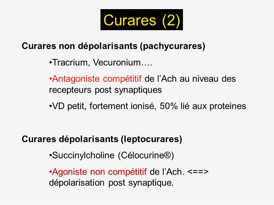 Curares (2) Curares non dépolarisants (pachycurares)