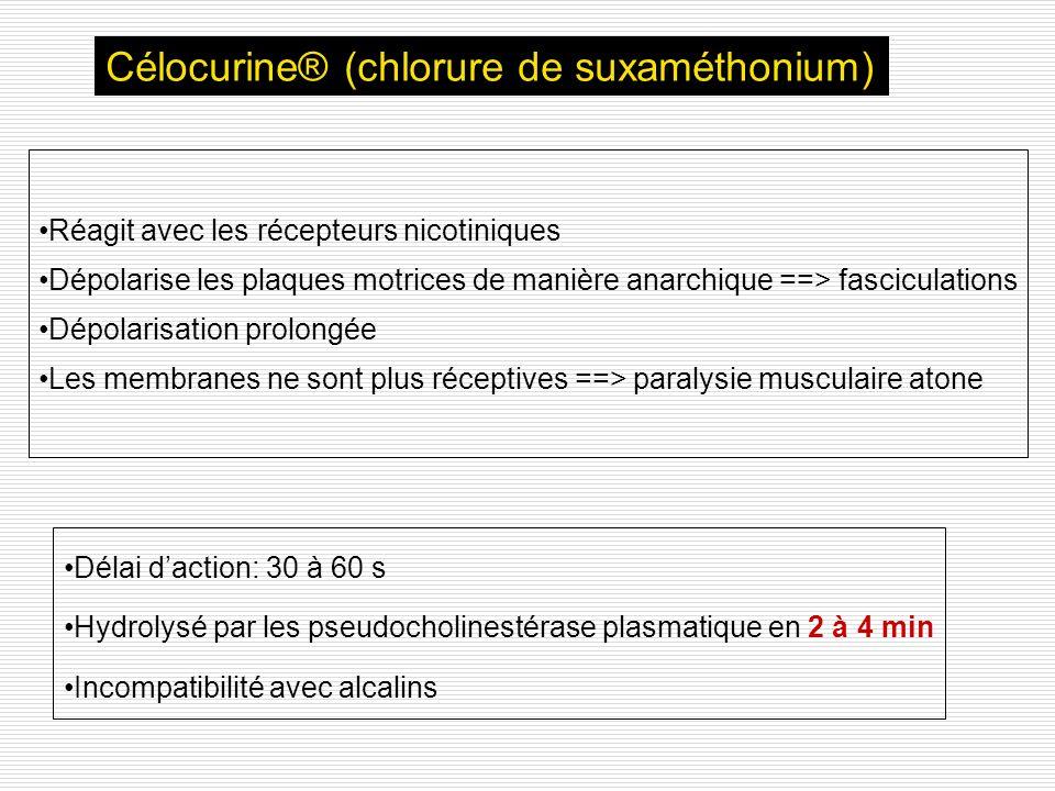 Célocurine® (chlorure de suxaméthonium)