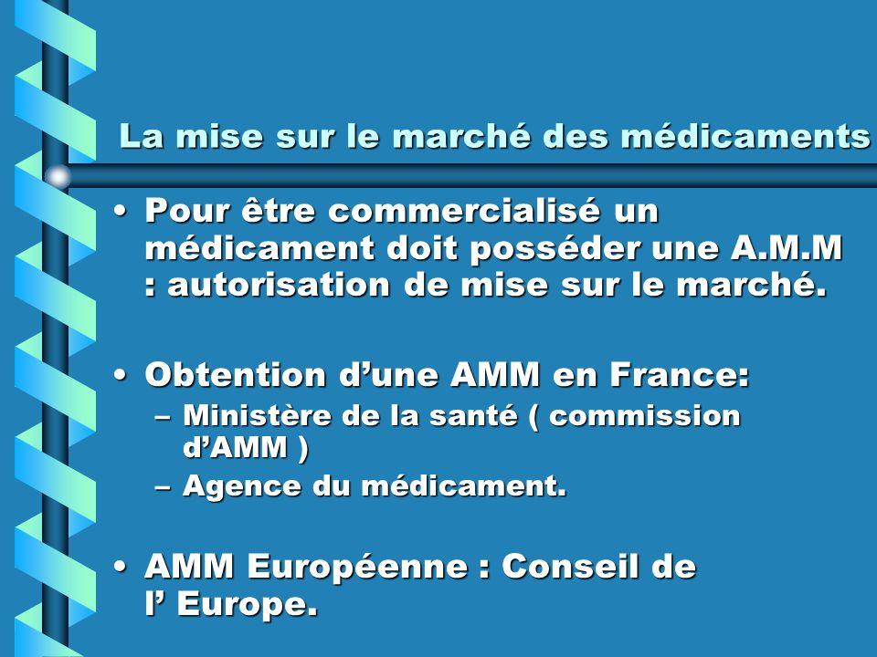 La mise sur le marché des médicaments