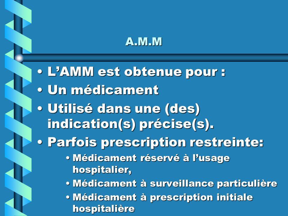 L'AMM est obtenue pour : Un médicament