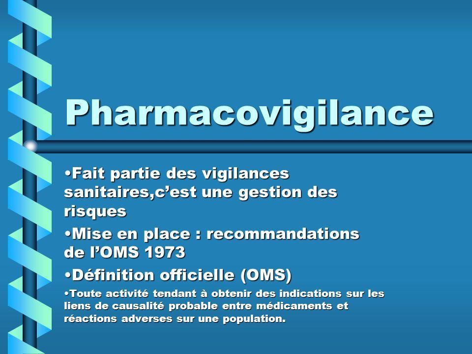Pharmacovigilance Fait partie des vigilances sanitaires,c'est une gestion des risques. Mise en place : recommandations de l'OMS 1973.