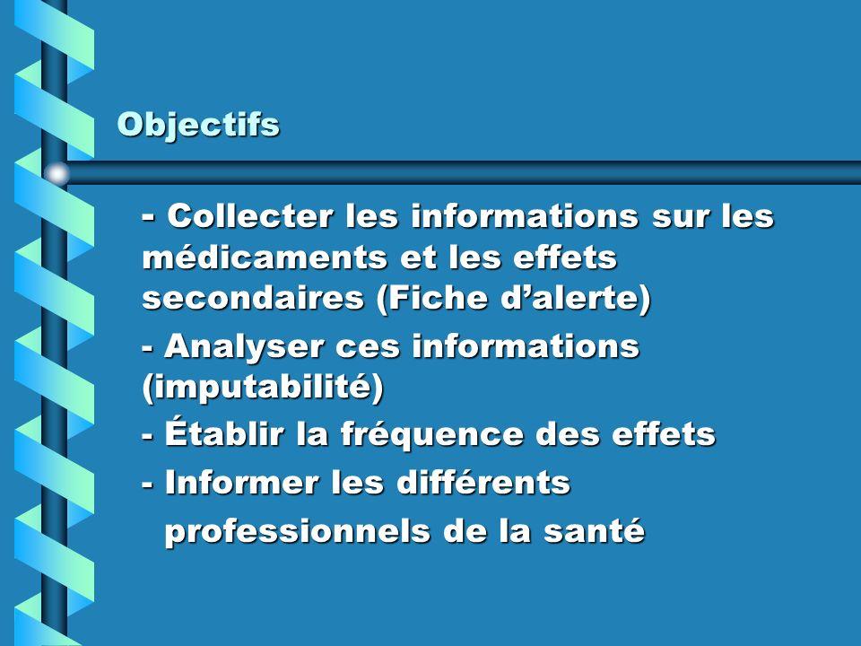 Objectifs - Collecter les informations sur les médicaments et les effets secondaires (Fiche d'alerte)