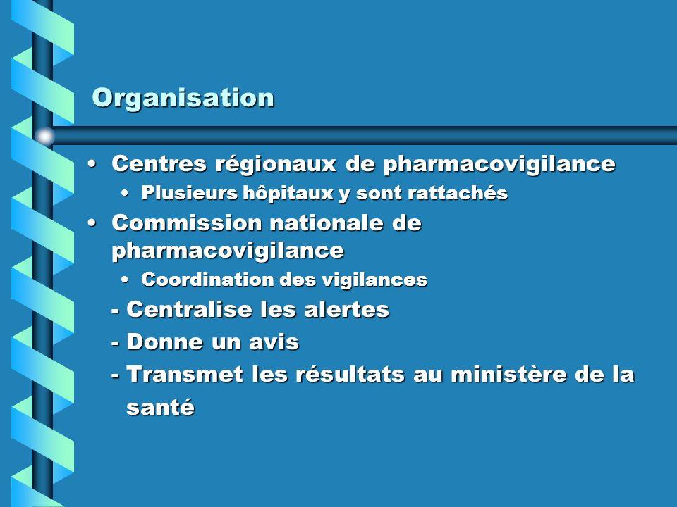 Organisation Centres régionaux de pharmacovigilance