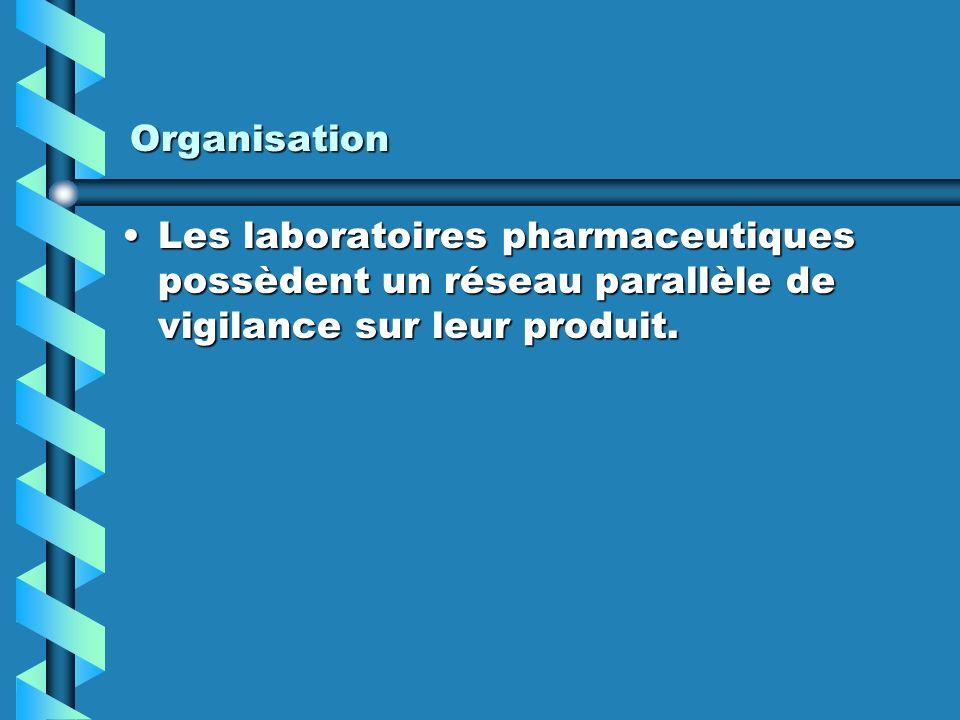 Organisation Les laboratoires pharmaceutiques possèdent un réseau parallèle de vigilance sur leur produit.