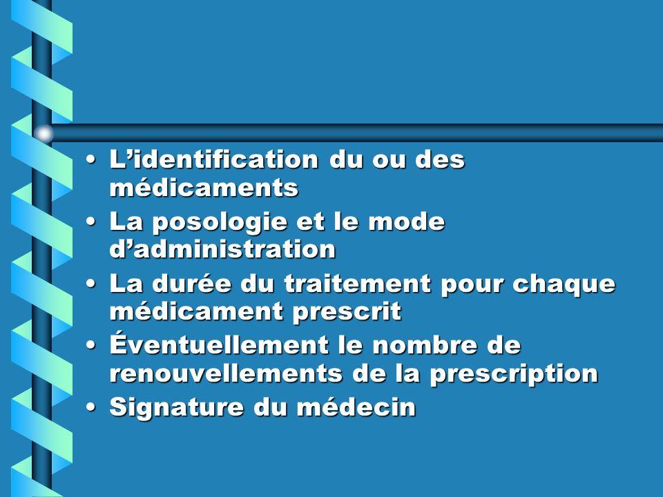 L'identification du ou des médicaments