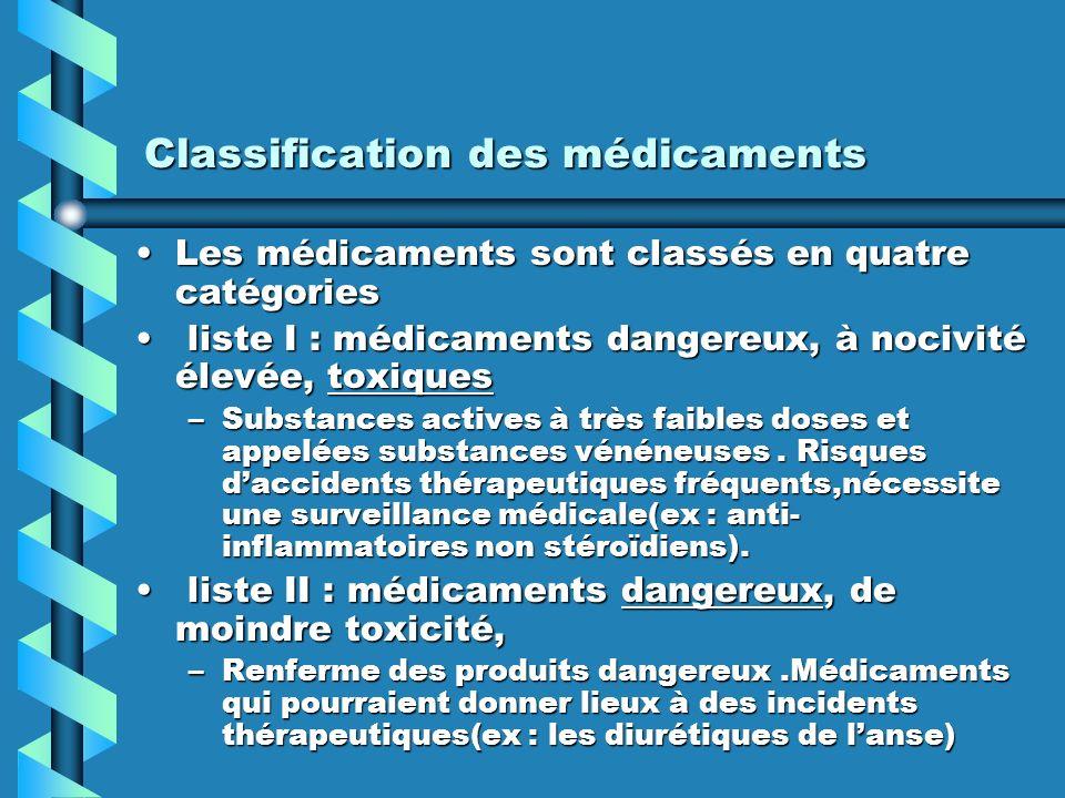 Classification des médicaments