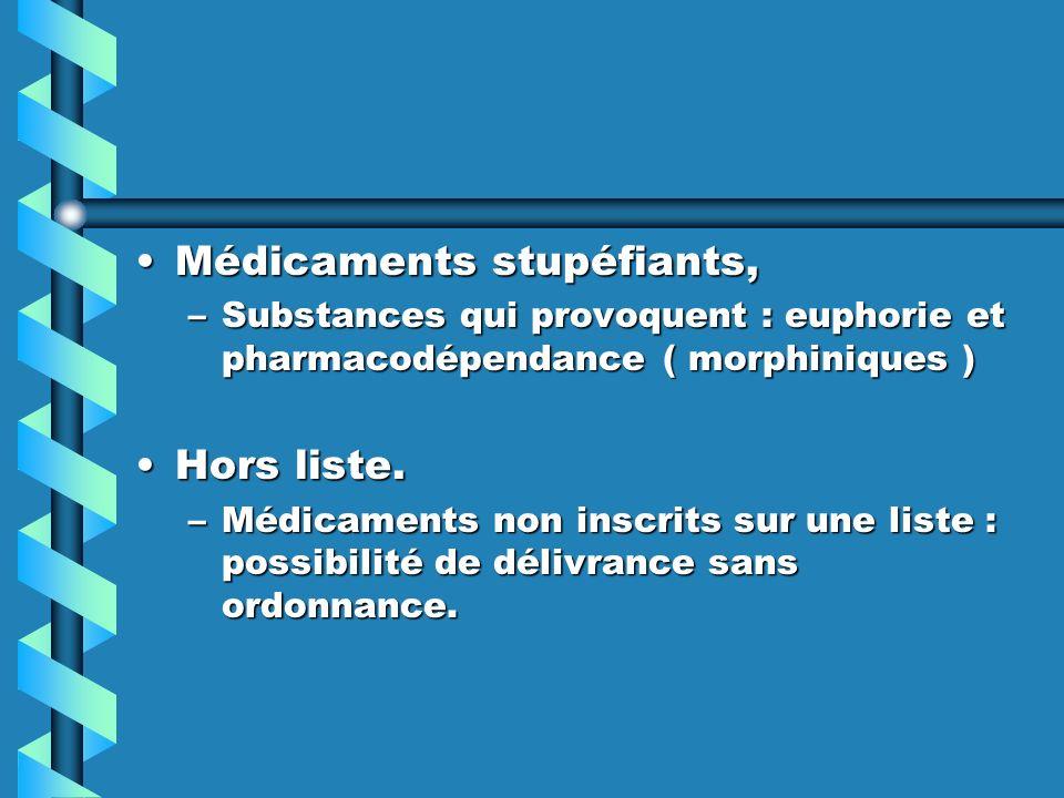 Médicaments stupéfiants,