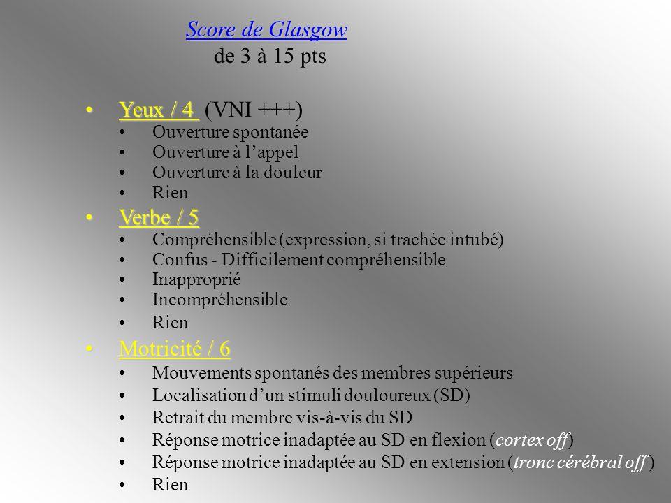 Score de Glasgow de 3 à 15 pts Yeux / 4 (VNI +++) Verbe / 5