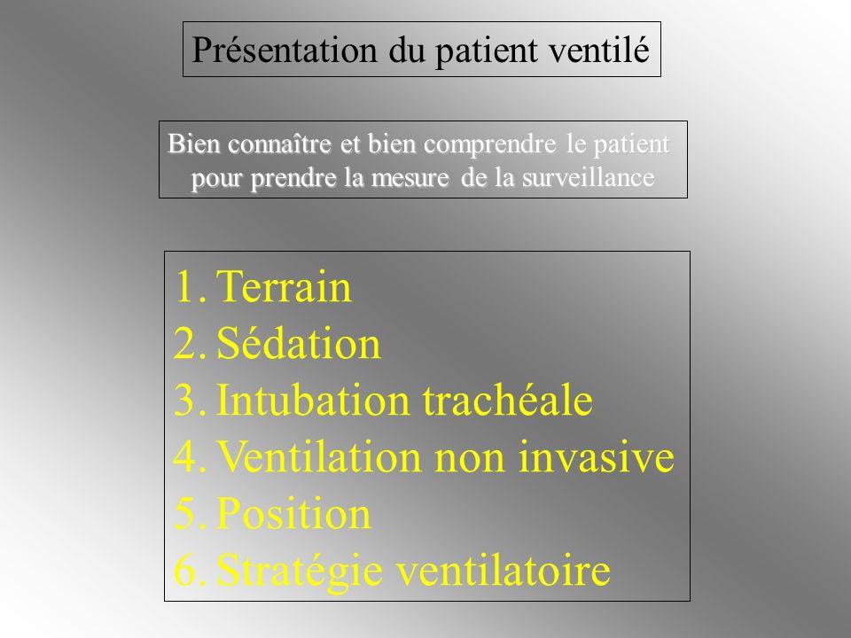 Ventilation non invasive Position Stratégie ventilatoire