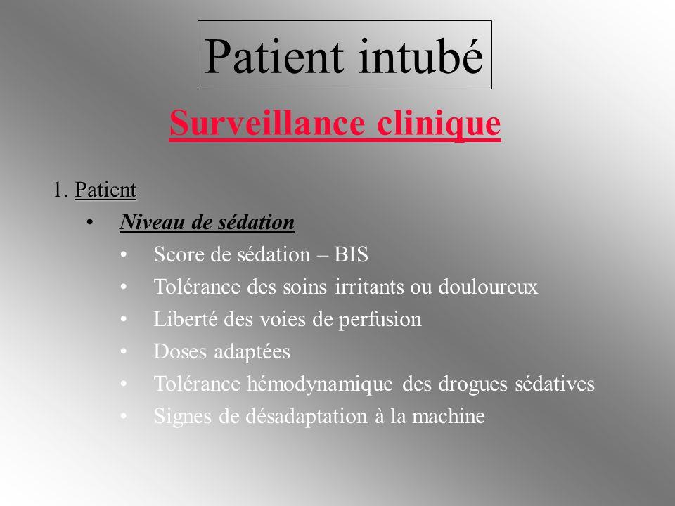Patient intubé Surveillance clinique 1. Patient Niveau de sédation
