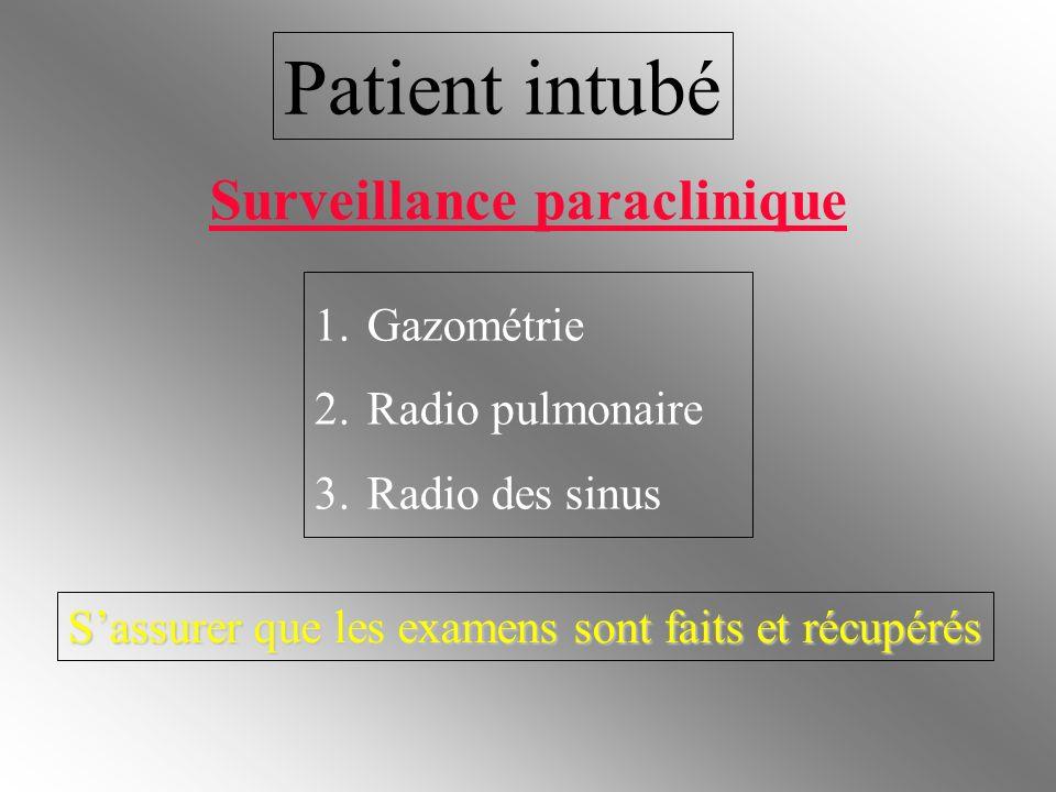 Patient intubé Surveillance paraclinique Gazométrie Radio pulmonaire